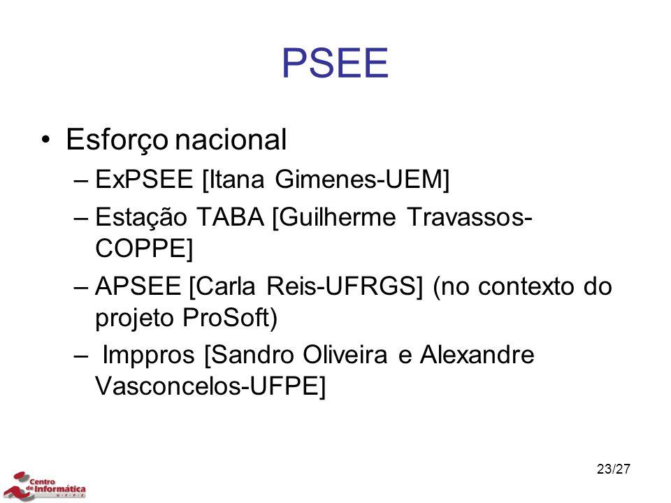 PSEE Esforço nacional ExPSEE [Itana Gimenes-UEM]